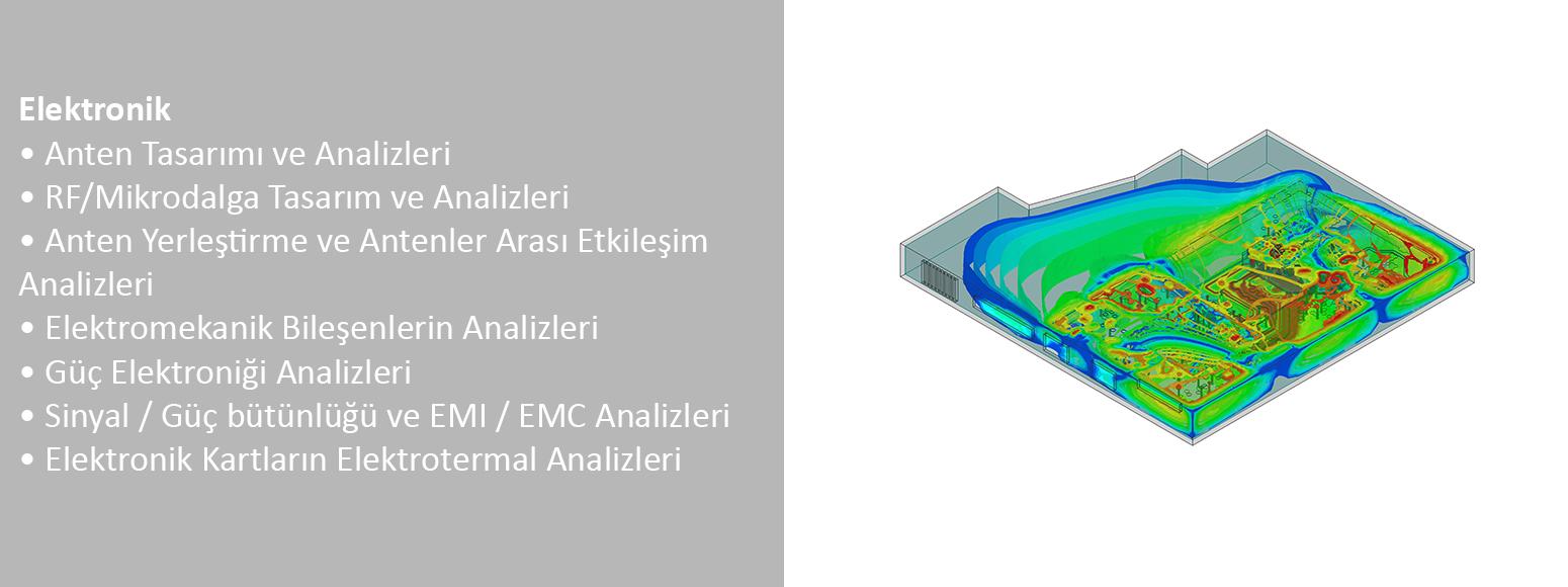 • Anten Tasarımı ve Analizleri • RF/Mikrodalga Tasarım ve Analizleri • Anten Yerleştirme ve Antenler Arası Etkileşim Analizleri • Elektromekanik Bileşenlerin Analizleri • Güç Elektroniği Analizleri • Sinyal / Güç bütünlüğü ve EMI / EMC Analizleri • Elektronik Kartların Elektrotermal Analizleri
