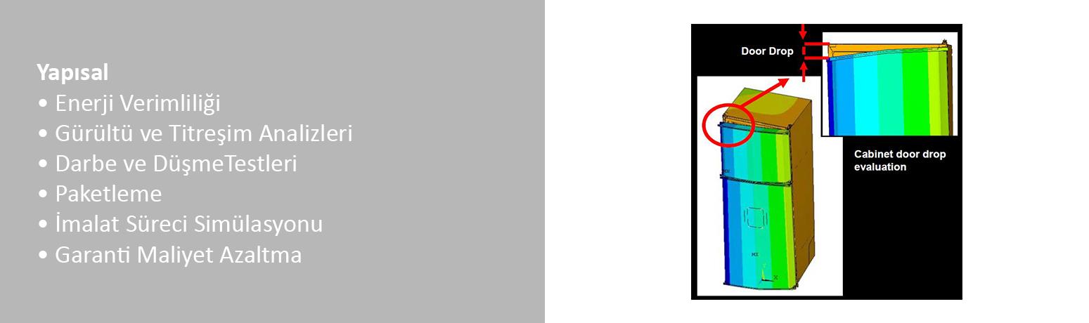 • Enerji Verimliliği • Gürültü ve Titreşim Analizleri • Darbe ve DüşmeTestleri • Paketleme • İmalat Süreci Simülasyonu • Garanti Maliyet Azaltma